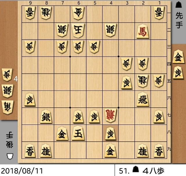 f:id:mizutama-shogi:20180812132005j:image