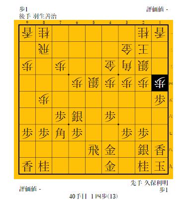 f:id:mizutama-shogi:20180901161317p:plain
