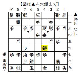 f:id:mizutama-shogi:20190118013127p:plain