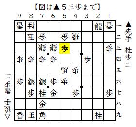 f:id:mizutama-shogi:20190417235007p:plain