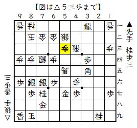 f:id:mizutama-shogi:20190417235115p:plain