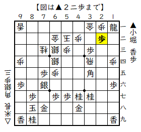 f:id:mizutama-shogi:20190418000122p:plain
