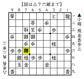 f:id:mizutama-shogi:20190418000303p:plain