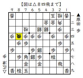 f:id:mizutama-shogi:20190418001711p:plain