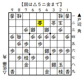 f:id:mizutama-shogi:20190519010630p:plain