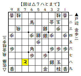 f:id:mizutama-shogi:20190519010823p:plain