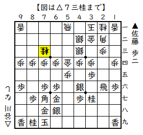 f:id:mizutama-shogi:20190519011629p:plain