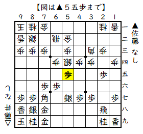 f:id:mizutama-shogi:20190519013147p:plain