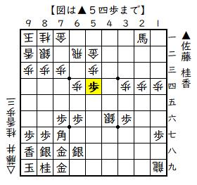 f:id:mizutama-shogi:20190519013441p:plain