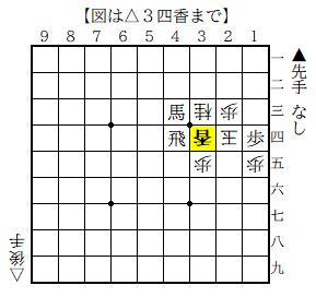 f:id:mizutama-shogi:20200127124928p:plain