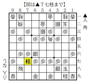 f:id:mizutama-shogi:20200202220625p:plain