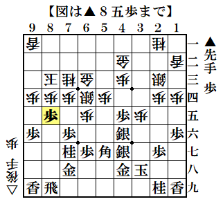 f:id:mizutama-shogi:20201228160904p:plain