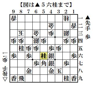 f:id:mizutama-shogi:20201228161925p:plain