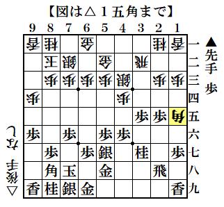 f:id:mizutama-shogi:20201228170546p:plain