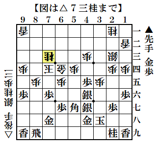 f:id:mizutama-shogi:20201228174413p:plain