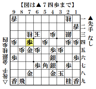 f:id:mizutama-shogi:20201228174611p:plain