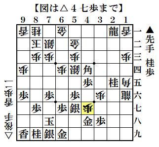 f:id:mizutama-shogi:20201228175420p:plain