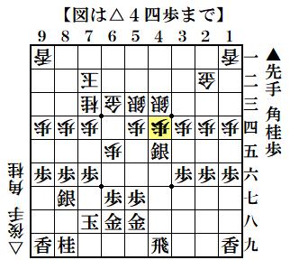 f:id:mizutama-shogi:20201228180315p:plain