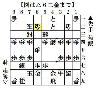 f:id:mizutama-shogi:20201228180715p:plain