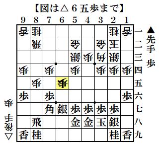 f:id:mizutama-shogi:20201228181300p:plain