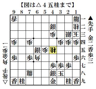 f:id:mizutama-shogi:20201228181543p:plain