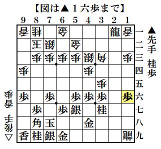 f:id:mizutama-shogi:20201228202613p:plain