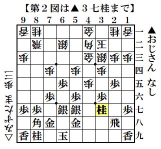 f:id:mizutama-shogi:20210301232000p:plain