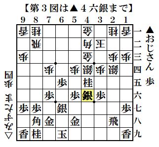 f:id:mizutama-shogi:20210301232324p:plain