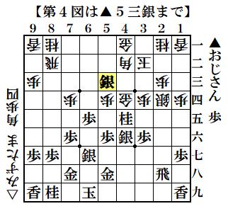 f:id:mizutama-shogi:20210301232648p:plain