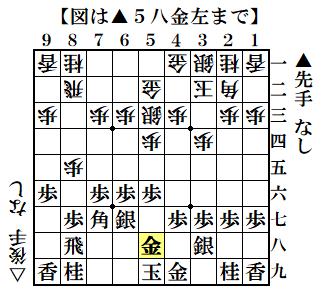 f:id:mizutama-shogi:20210305003149p:plain