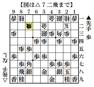 f:id:mizutama-shogi:20210305003447p:plain