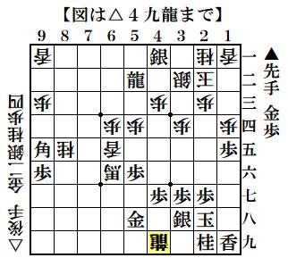 f:id:mizutama-shogi:20210305004010p:plain