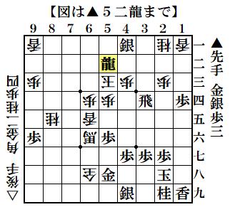 f:id:mizutama-shogi:20210305004136p:plain