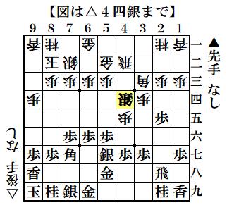 f:id:mizutama-shogi:20210309140613p:plain