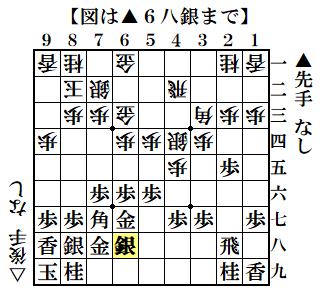 f:id:mizutama-shogi:20210309140841p:plain