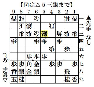 f:id:mizutama-shogi:20210309141120p:plain