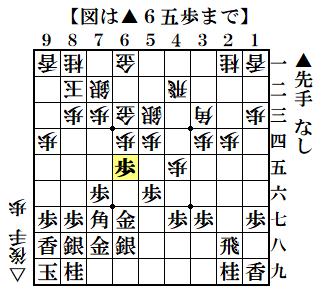 f:id:mizutama-shogi:20210309141555p:plain