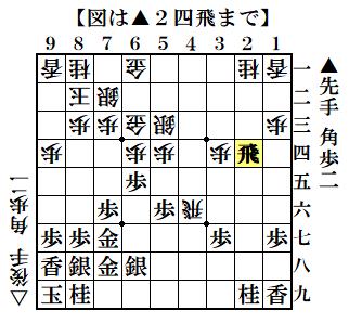 f:id:mizutama-shogi:20210309141719p:plain