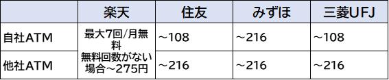 f:id:mizutama2018:20200420204724p:plain