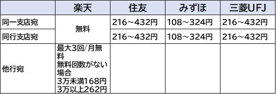 f:id:mizutama2018:20200420205541p:plain