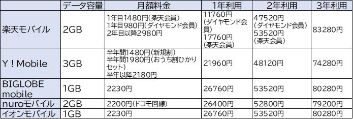 f:id:mizutama2018:20200421090024p:plain