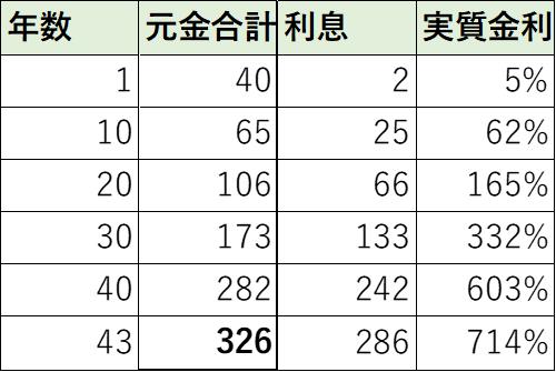 f:id:mizutama2018:20200428102045p:plain