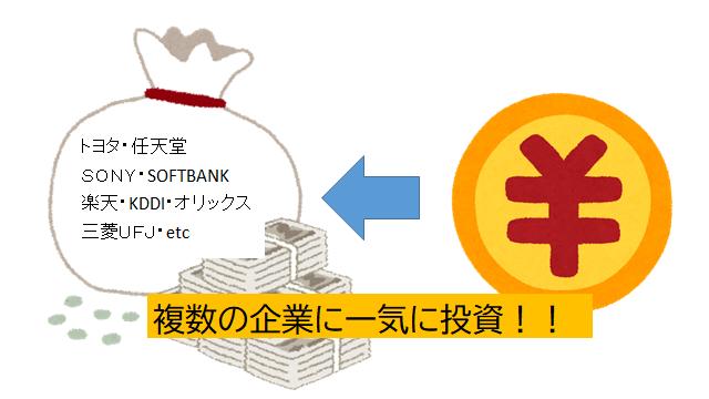 f:id:mizutama2018:20200428105226p:plain