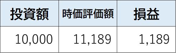 f:id:mizutama2018:20200527200631p:plain