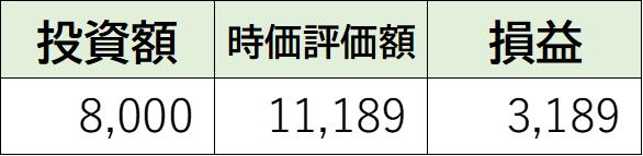 f:id:mizutama2018:20200527200711p:plain