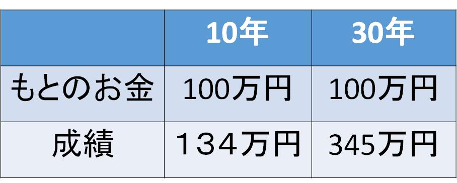 f:id:mizutama2018:20200706194150p:plain