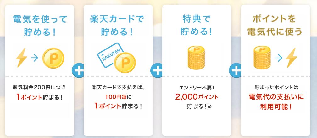 f:id:mizutama2018:20200723100127p:plain