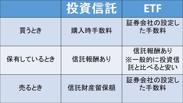 f:id:mizutama2018:20200730194436p:plain