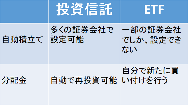 f:id:mizutama2018:20200730194859p:plain
