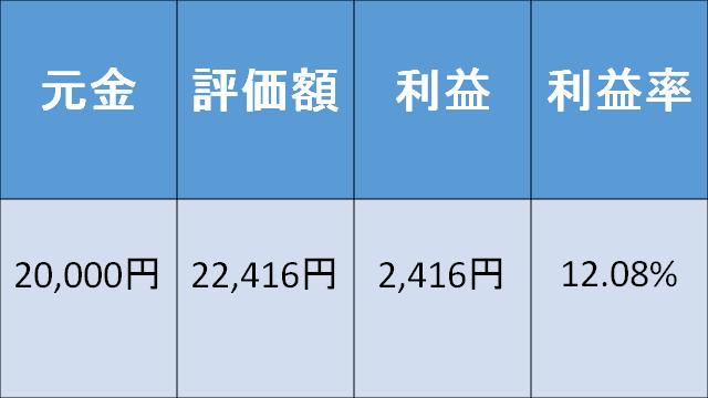 f:id:mizutama2018:20200801163342p:plain